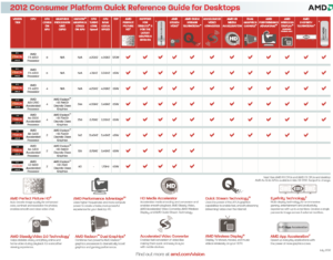 amd-2012-desktop-processors