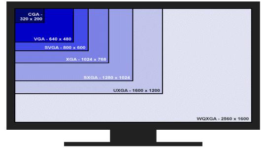 kak-vybrat-monitor-4