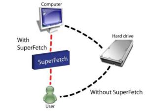 super-fetch-2