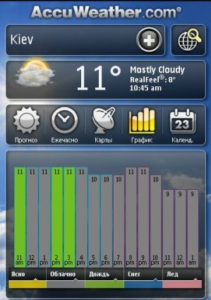 accuweather-5