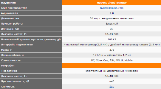 hyperx-cloud-stinger-3