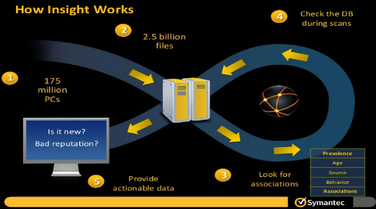 symantec-endpoint-protection-2