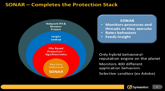 symantec-endpoint-protection-4