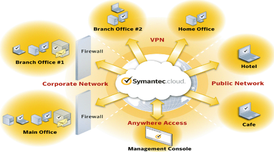 symantec-endpoint-protection-6