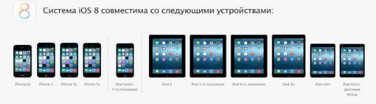 Как обновить Айфон 4 фото 2