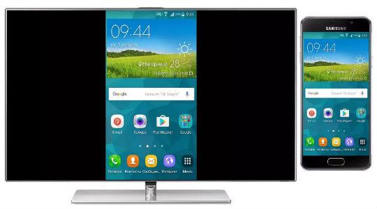 Как подключить смартфон к телевизору? Все способы