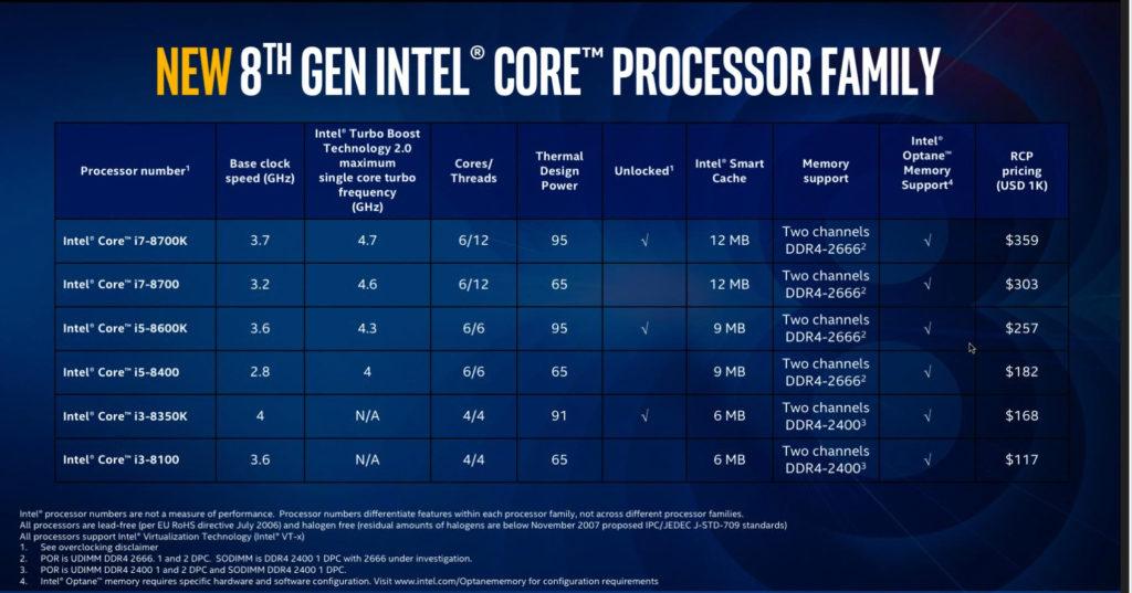 Intel Core 80го поколения фото 2