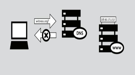 Информация ошибка DNSerror