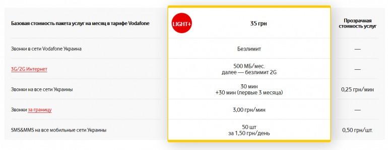 Vodafone Украина тарифы фото 1