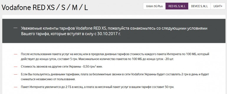 Vodafone Украина тарифы фото 4