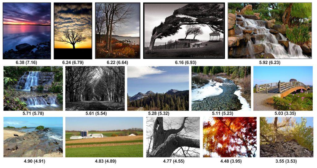 google оценка привлекательности фото фото 1