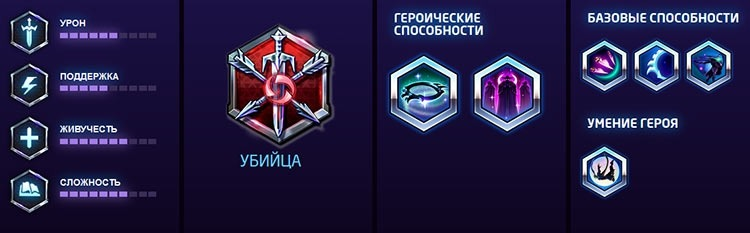 Heroes of the Storm фото 2