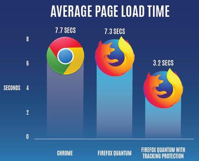 Firefox 58 фото 3