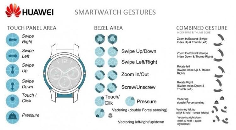 Huawei взаимодействует со смарт-часами фото 3