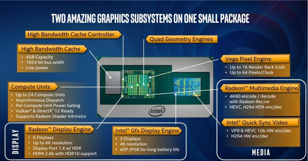 Процессор Intel фото 2