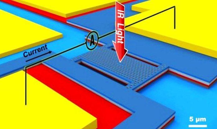 Миниатюрный спектрометр научит смартфоны выполнять множество полезных функций