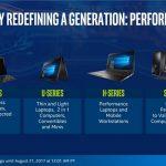 В начале весны ожидается анонс мобильных процессоров Intel Coffee Lake-H