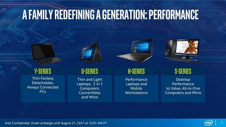 Intel Coffee Lake-H фото 1