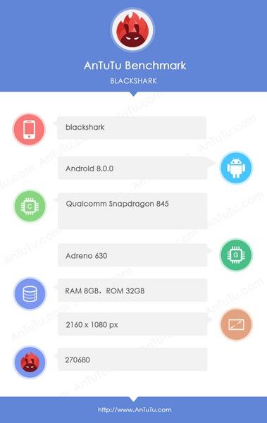 игровой смартфон Xiaomi Black Shark фото 2
