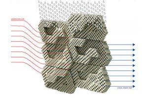 3D принтер кирпич с охлаждением