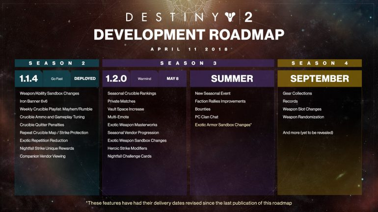 крупное дополнение к Destiny 2 фото 2