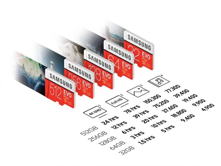 Samsung microSDXC EVO Plus фото 2