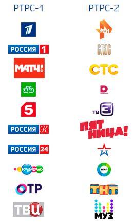 бесплатно каналы цифрового тв