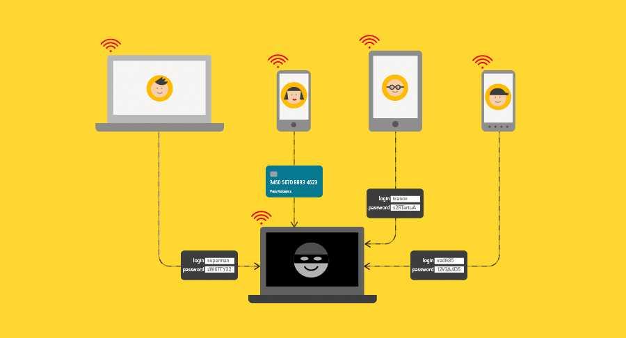 Как включить/отключить Protect в Яндекс браузере?