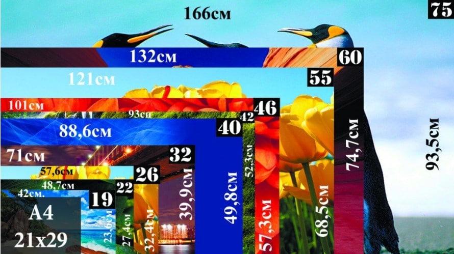 размеры телевизоров в зависимости от диагонали