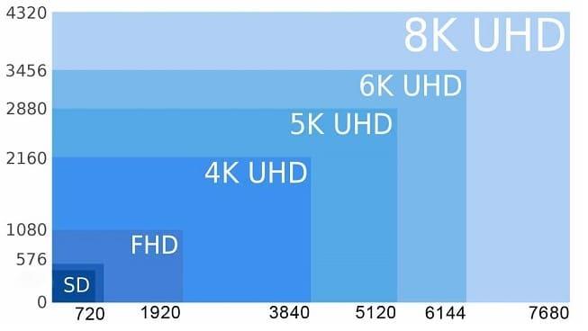 какие размеры телевизоров бывают